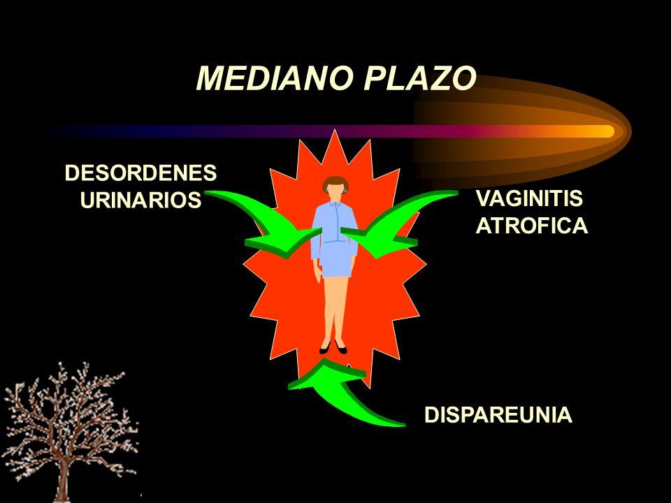 Menopausia y Climatério Síntomas sub agudos: Sequedad vaginal. Dispareunia. Alteración en el deseo sexual y ritmo urinario. Perdida de tersura de la p