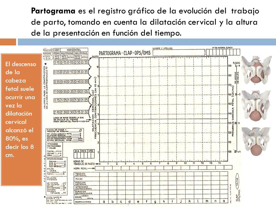 Partograma es el registro gráfico de la evolución del trabajo de parto, tomando en cuenta la dilatación cervical y la altura de la presentación en fun