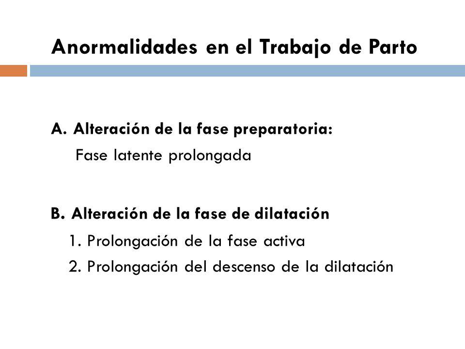 Anormalidades en el Trabajo de Parto A. Alteración de la fase preparatoria: Fase latente prolongada B. Alteración de la fase de dilatación 1. Prolonga