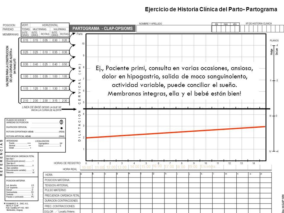 Ejercicio de Historia Clínica del Parto- Partograma 10:0011:00 12:00 14:00 15:00 16:00 17:00 18:00 19:00 13:00 Ej., Paciente primi, consulta en varias