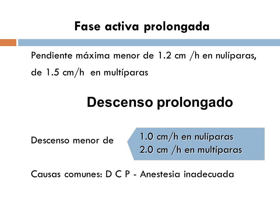 Pendiente máxima menor de 1.2 cm /h en nulíparas, de 1.5 cm/h en multíparas Descenso menor de Causas comunes: D C P - Anestesia inadecuada Fase activa