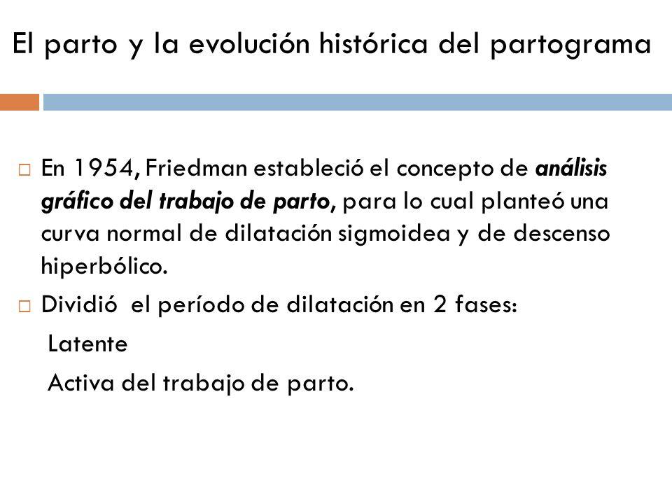 El parto y la evolución histórica del partograma En 1954, Friedman estableció el concepto de análisis gráfico del trabajo de parto, para lo cual plant