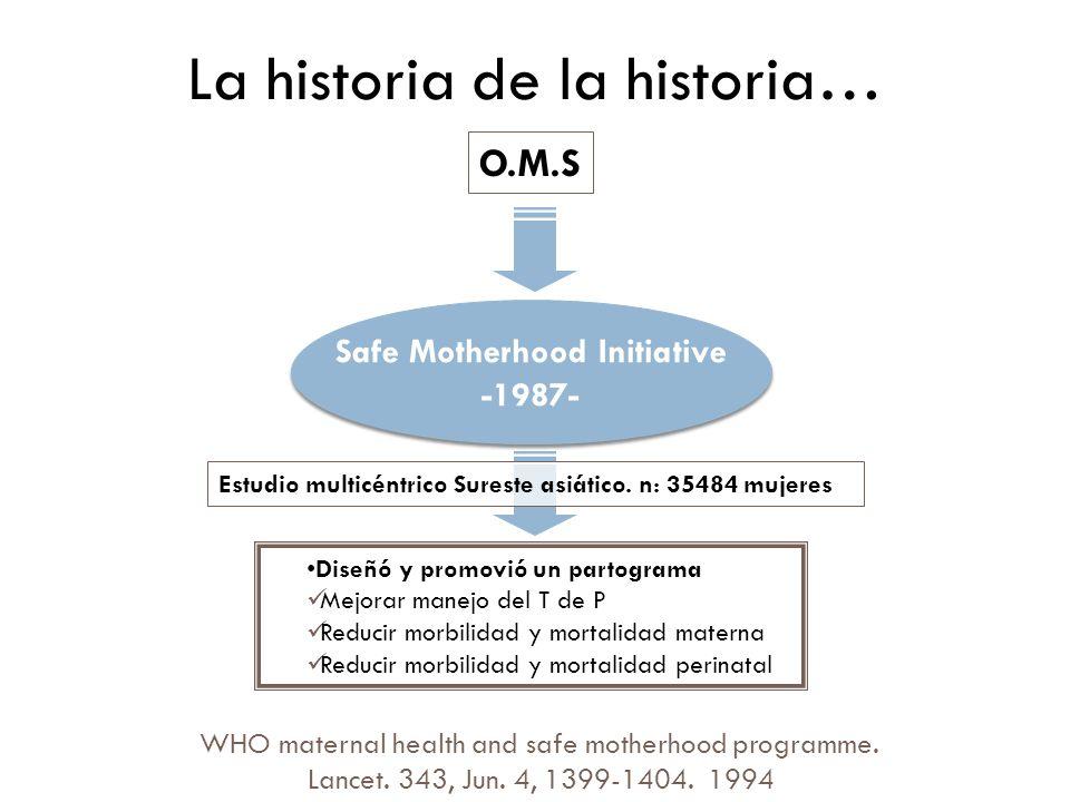 La historia de la historia… O.M.S Safe Motherhood Initiative -1987- Safe Motherhood Initiative -1987- Diseñó y promovió un partograma Mejorar manejo d