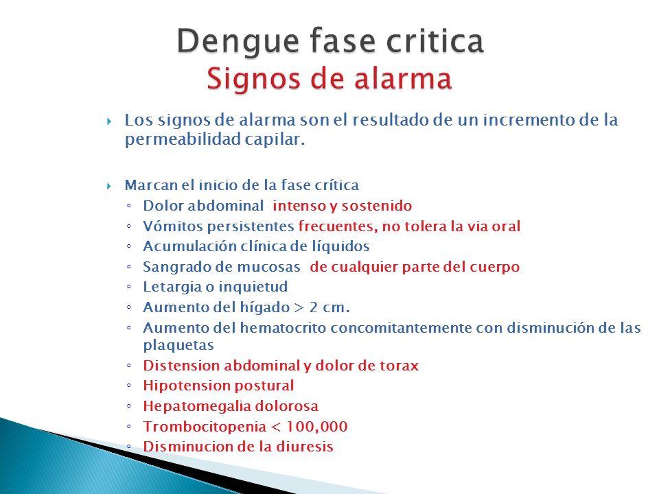Los signos de alarma son el resultado de un incremento de la permeabilidad capilar. Marcan el inicio de la fase crítica Dolor abdominal intenso y sost