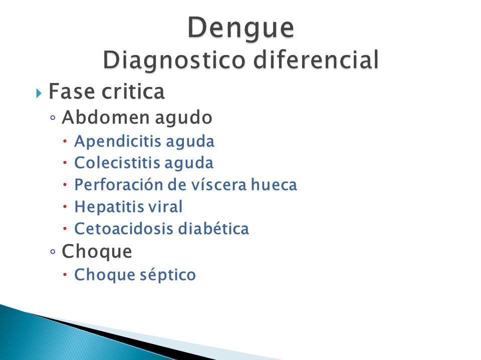 Fase critica Abdomen agudo Apendicitis aguda Colecistitis aguda Perforación de víscera hueca Hepatitis viral Cetoacidosis diabética Choque Choque sépt