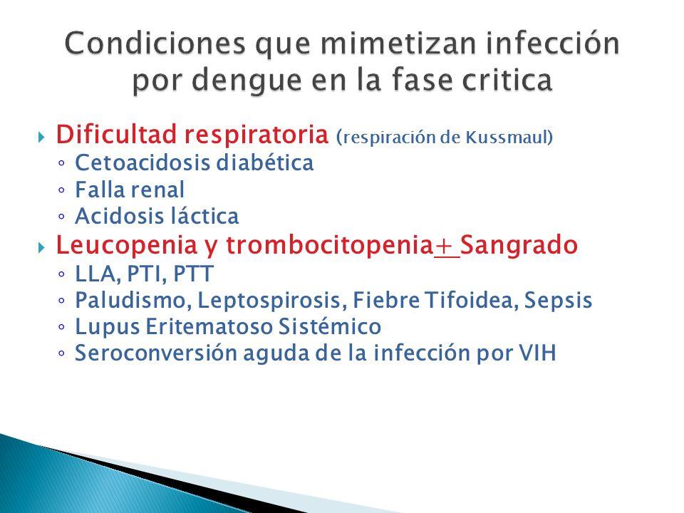 Dificultad respiratoria ( respiración de Kussmaul) Cetoacidosis diabética Falla renal Acidosis láctica Leucopenia y trombocitopenia+ Sangrado LLA, PTI