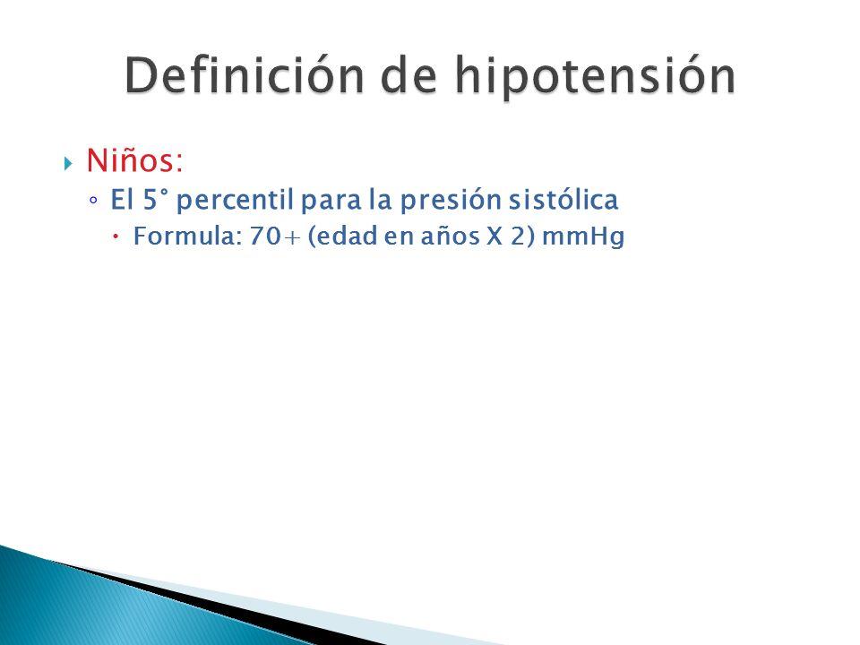 Niños: El 5° percentil para la presión sistólica Formula: 70+ (edad en años X 2) mmHg