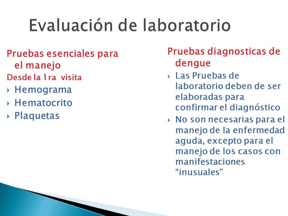 Evaluación de laboratorio Pruebas esenciales para el manejo Desde la 1ra visita Hemograma Hematocrito Plaquetas Pruebas diagnosticas de dengue Las Pru