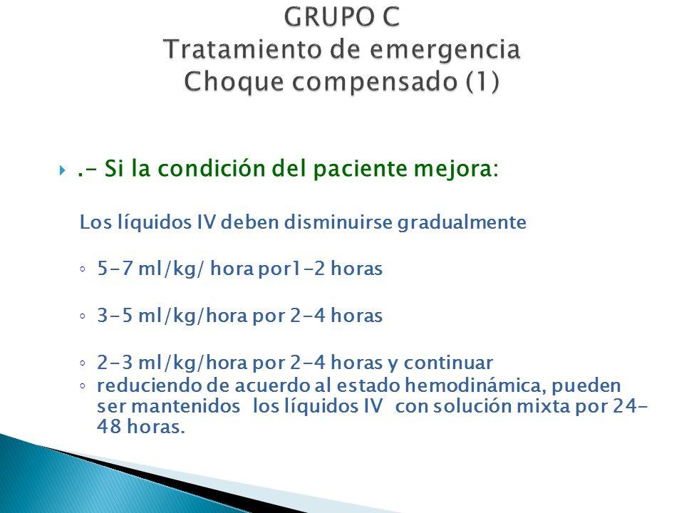 .- Si la condición del paciente mejora: Los líquidos IV deben disminuirse gradualmente 5-7 ml/kg/ hora por1-2 horas 3-5 ml/kg/hora por 2-4 horas 2-3 m