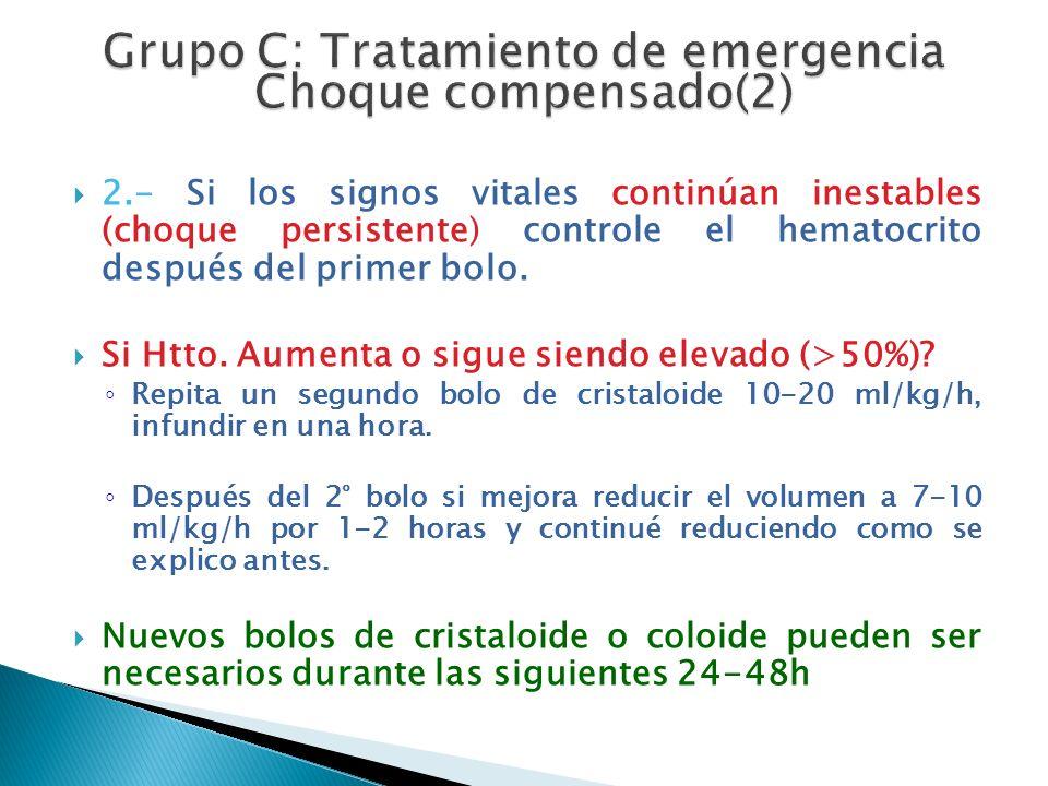 2.- Si los signos vitales continúan inestables (choque persistente) controle el hematocrito después del primer bolo. Si Htto. Aumenta o sigue siendo e