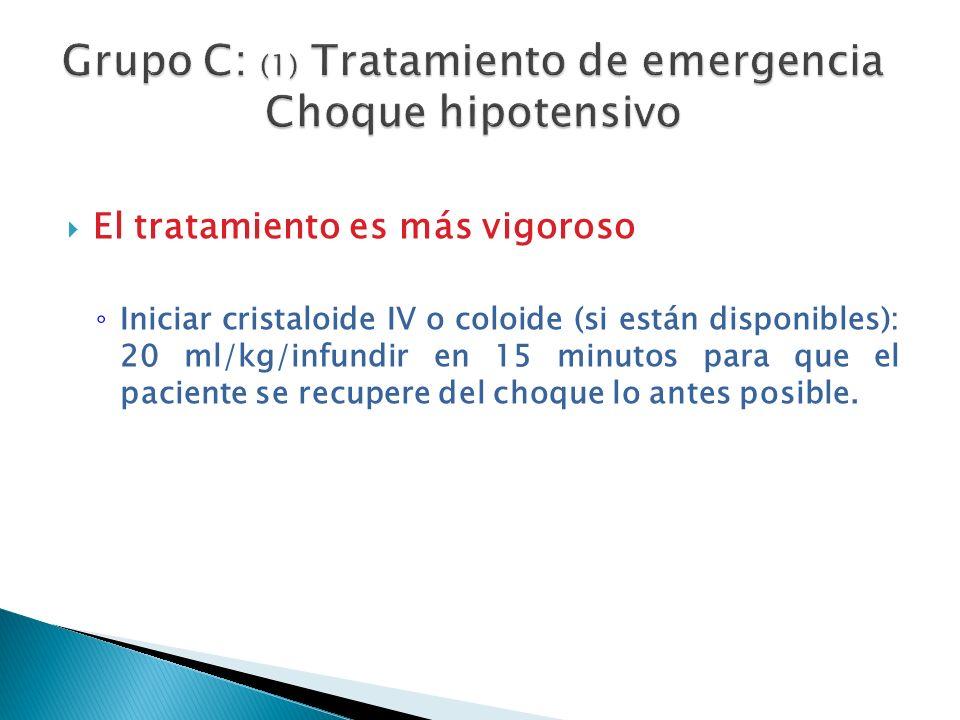 El tratamiento es más vigoroso Iniciar cristaloide IV o coloide (si están disponibles): 20 ml/kg/infundir en 15 minutos para que el paciente se recupe