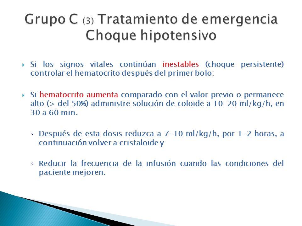 Si los signos vitales continúan inestables (choque persistente) controlar el hematocrito después del primer bolo: Si hematocrito aumenta comparado con