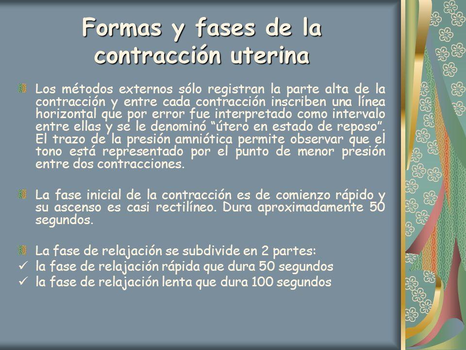 Formas y fases de la contracción uterina Los métodos externos sólo registran la parte alta de la contracción y entre cada contracción inscriben una lí