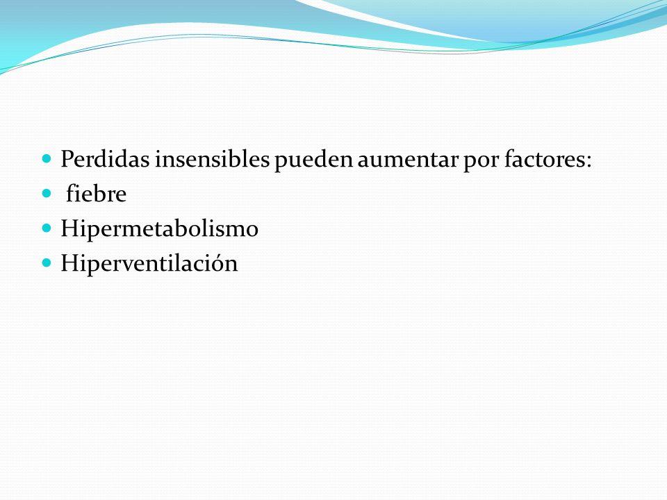 Perdidas insensibles pueden aumentar por factores: fiebre Hipermetabolismo Hiperventilación