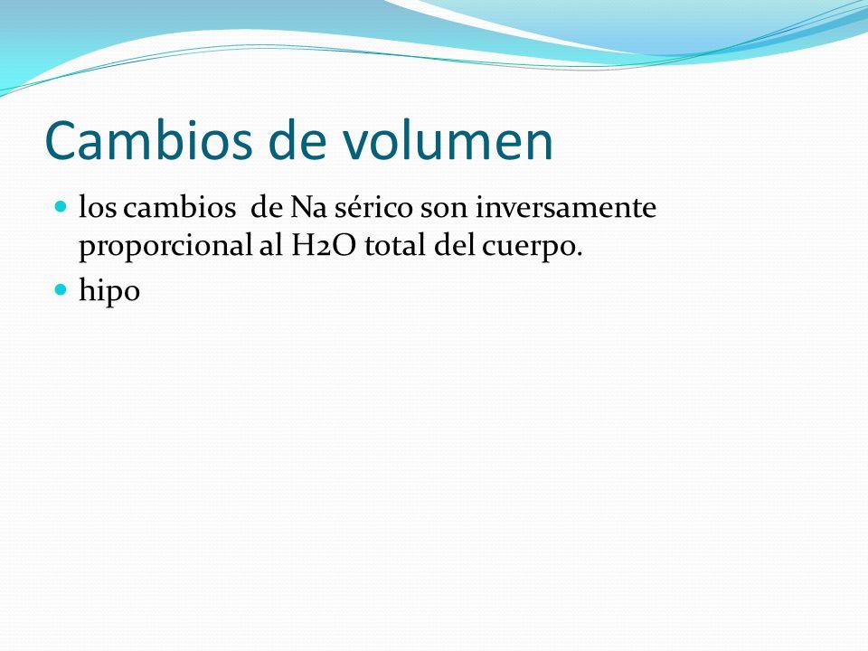 Cambios de volumen los cambios de Na sérico son inversamente proporcional al H2O total del cuerpo. hipo
