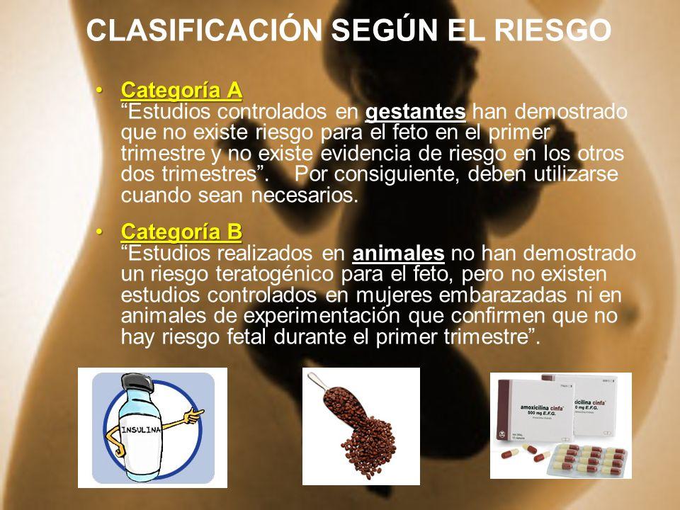 Categoría CCategoría C no Los estudios realizados en experimentación han revelado efectos adversos en el feto de animales (embriotóxicos o teratogénicos), pero no hay estudios controlados en gestantes.