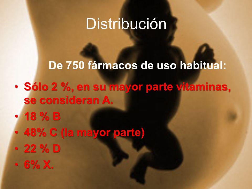 Distribución De 750 fármacos de uso habitual: Sólo 2 %, en su mayor parte vitaminas, se consideran A.Sólo 2 %, en su mayor parte vitaminas, se conside