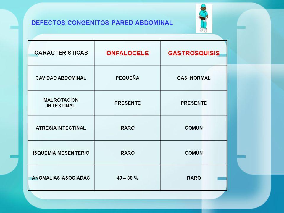 DEFECTOS CONGENITOS PARED ABDOMINAL CARACTERISTICAS ONFALOCELEGASTROSQUISIS CAVIDAD ABDOMINALPEQUEÑACASI NORMAL MALROTACION INTESTINAL PRESENTE ATRESI