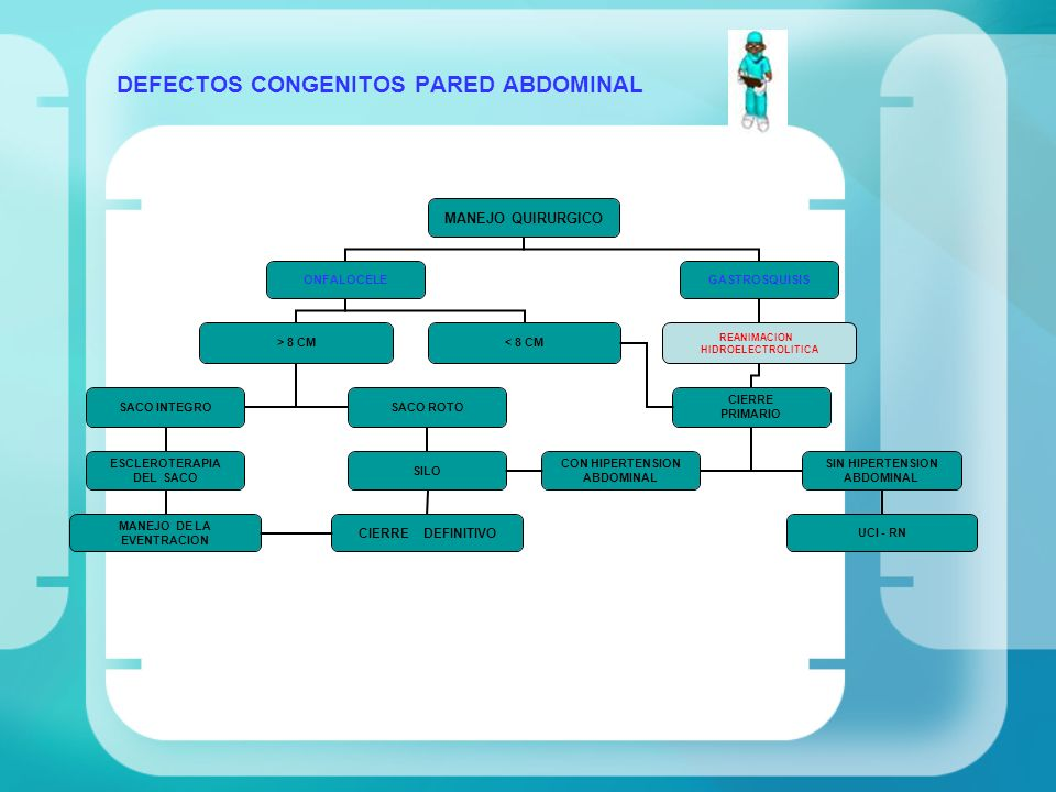 DEFECTOS CONGENITOS PARED ABDOMINAL