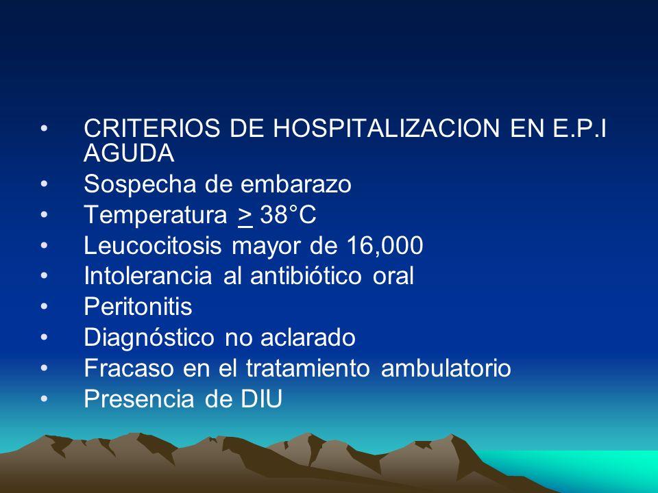 CRITERIOS DE HOSPITALIZACION EN E.P.I AGUDA Sospecha de embarazo Temperatura > 38°C Leucocitosis mayor de 16,000 Intolerancia al antibiótico oral Peri
