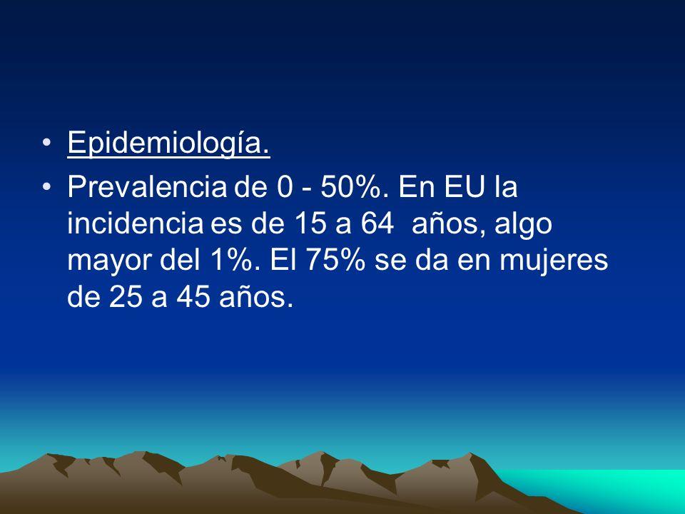Epidemiología. Prevalencia de 0 - 50%. En EU la incidencia es de 15 a 64 años, algo mayor del 1%. El 75% se da en mujeres de 25 a 45 años.