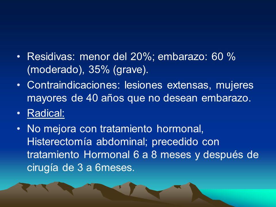 Residivas: menor del 20%; embarazo: 60 % (moderado), 35% (grave). Contraindicaciones: lesiones extensas, mujeres mayores de 40 años que no desean emba