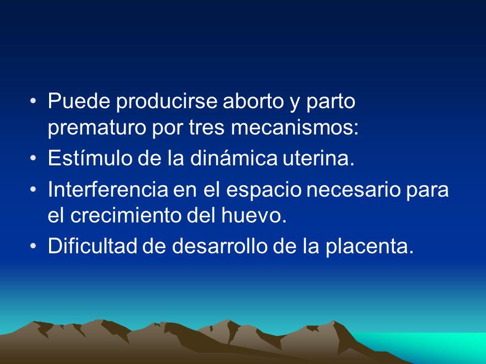 Puede producirse aborto y parto prematuro por tres mecanismos: Estímulo de la dinámica uterina. Interferencia en el espacio necesario para el crecimie