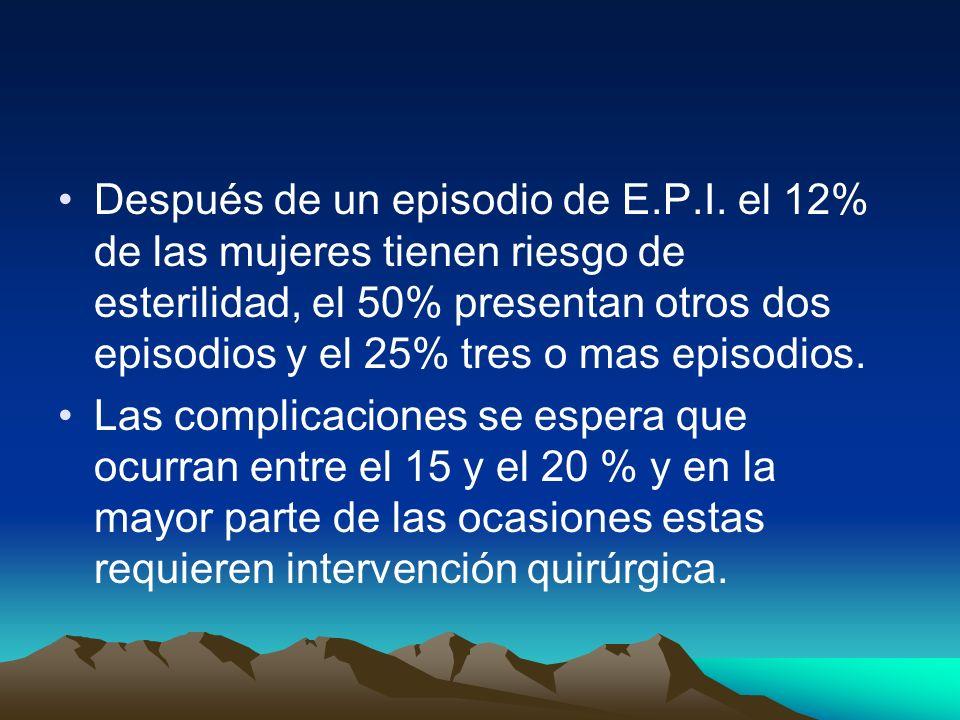 Después de un episodio de E.P.I. el 12% de las mujeres tienen riesgo de esterilidad, el 50% presentan otros dos episodios y el 25% tres o mas episodio