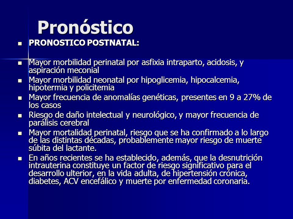 Pronóstico PRONOSTICO POSTNATAL: PRONOSTICO POSTNATAL: Mayor morbilidad perinatal por asfixia intraparto, acidosis, y aspiración meconial Mayor morbil