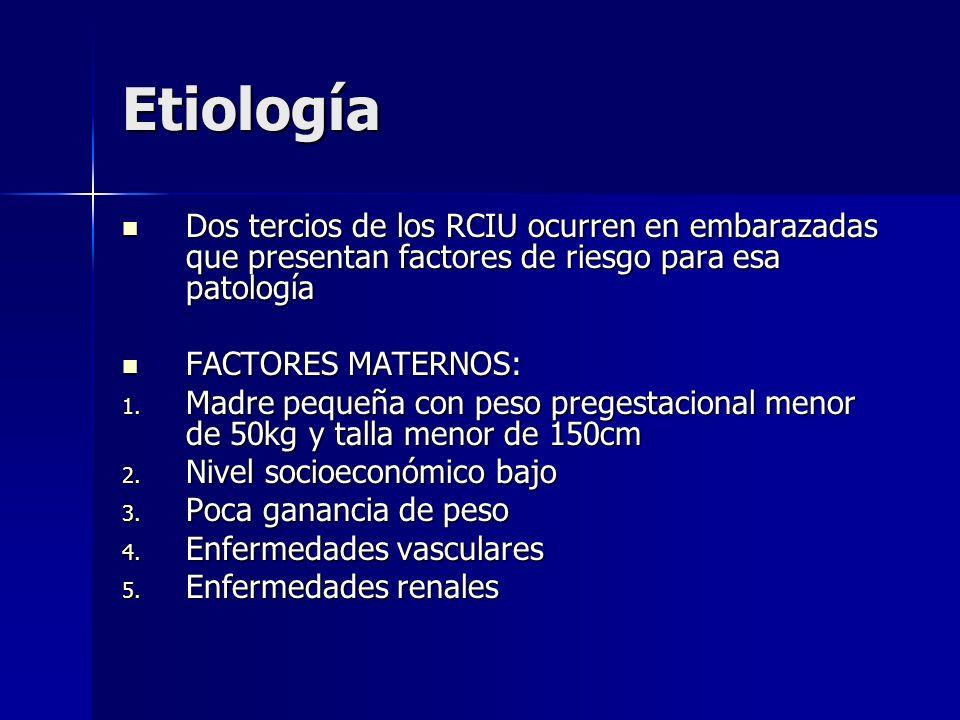 Etiología Dos tercios de los RCIU ocurren en embarazadas que presentan factores de riesgo para esa patología Dos tercios de los RCIU ocurren en embara