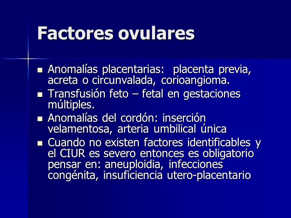Factores ovulares Anomalías placentarias: placenta previa, acreta o circunvalada, corioangioma. Anomalías placentarias: placenta previa, acreta o circ