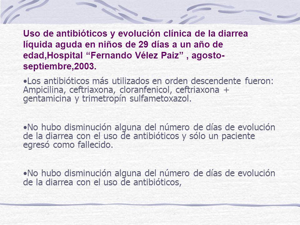 Uso de antibióticos y evolución clínica de la diarrea líquida aguda en niños de 29 días a un año de edad,Hospital Fernando Vélez Paiz, agosto- septiem