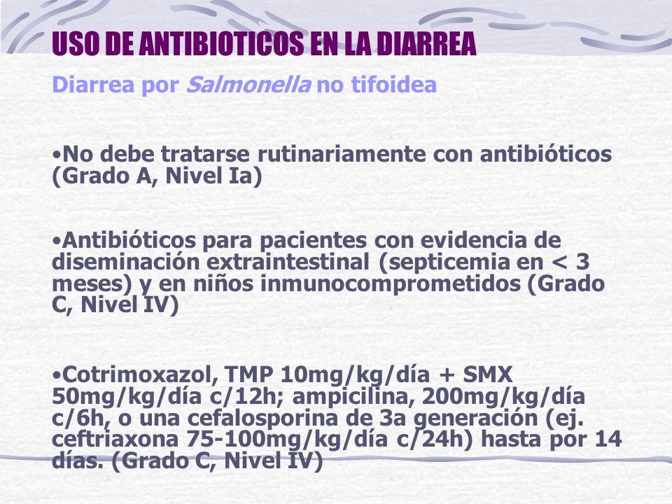 USO DE ANTIBIOTICOS EN LA DIARREA Diarrea por Escherichia coli Cuando es severa, cotrimoxazol o ampicilina por 5 a 7 días (Grado C, Nivel IV) Shigellosis Cotrimoxazol, ampicilina o una cefalosporina de tercera generación hasta por 5 días (Grado B, Nivel IIa) Cólera Doxiciclina (6mg/kg dosis única) de elección para > 8 años (Grado C, Nivel IV)