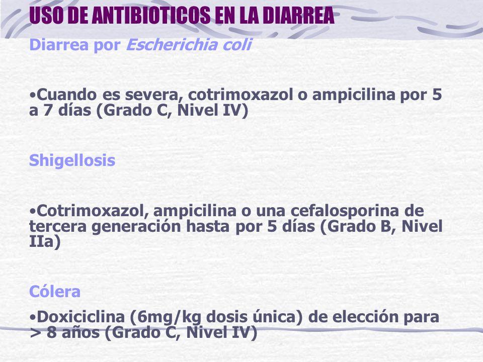 USO DE ANTIBIOTICOS EN LA DIARREA Gastroenteritis por Campylobacter Eritromicina (50mg/kg/día c/6h) por 7 a 10 días (Cohen & Laney, 1999) para pacientes con curso severo o con factores de riesgo (Grado C, Nivel IV) Yersinia enterocolitica Diarrea autolimitada, excepto en inmunocomprometidos quienes podrian responder a cefalosporinas de tercera generación + gentamicina (Fasano, 2000) (5mg/kg/día c/12h) (Grado C, Nivel IV) Amebiasis Para la erradicación: metronidazol (35-50mg/kg/día c/8h por 10 días) o tinidazol (50-60mg/kg una dosis diaria por 3 días) seguido de paromomicina (25-35mg/kg/día c/8h por 7 días) (American Academy of Pediatrics, 1997; Singh-Naz & Rodríguez, 1995).