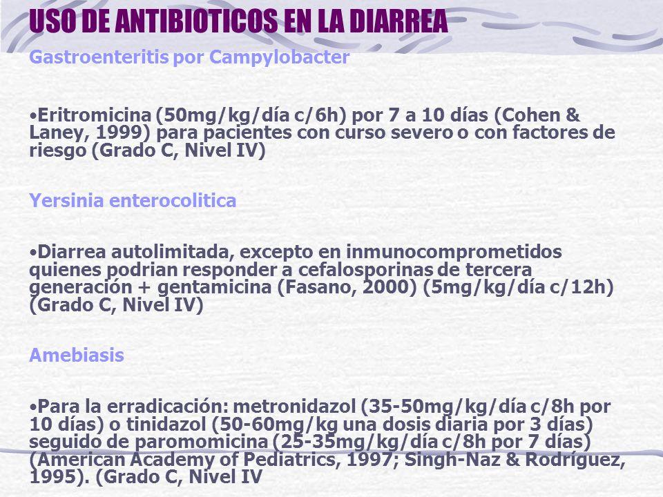 USO DE ANTIBIOTICOS EN LA DIARREA Giardiasis Metronidazol (22.5mg/kg/dia c/8h por 7 días) (American Academy of Pediatrics, 1997; Hill, 1993; Singh-Naz & Rodríguez, 1995; Zaat, Mank, & Assendelft, 2000).