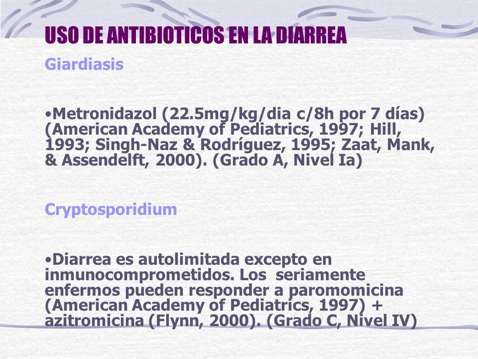 USO DE ANTIBIOTICOS EN LA DIARREA Giardiasis Metronidazol (22.5mg/kg/dia c/8h por 7 días) (American Academy of Pediatrics, 1997; Hill, 1993; Singh-Naz