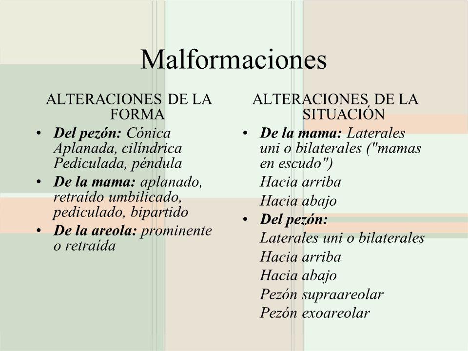 Malformaciones ALTERACIONES DE LA FORMA Del pezón: Cónica Aplanada, cilíndrica Pediculada, péndula De la mama: aplanado, retraído umbilicado, pedicula