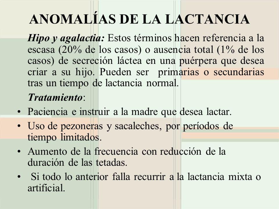 ANOMALÍAS DE LA LACTANCIA Hipo y agalactia: Estos términos hacen referencia a la escasa (20% de los casos) o ausencia total (1% de los casos) de secre