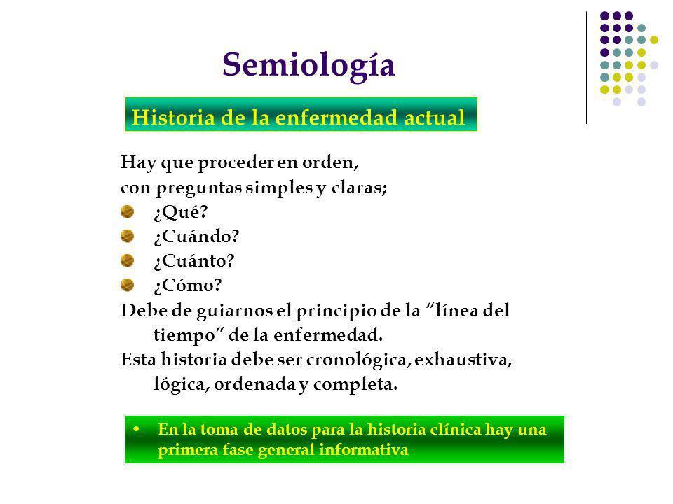 Semiología Historia de la enfermedad actual Hay que proceder en orden, con preguntas simples y claras; ¿Qué? ¿Cuándo? ¿Cuánto? ¿Cómo? Debe de guiarnos