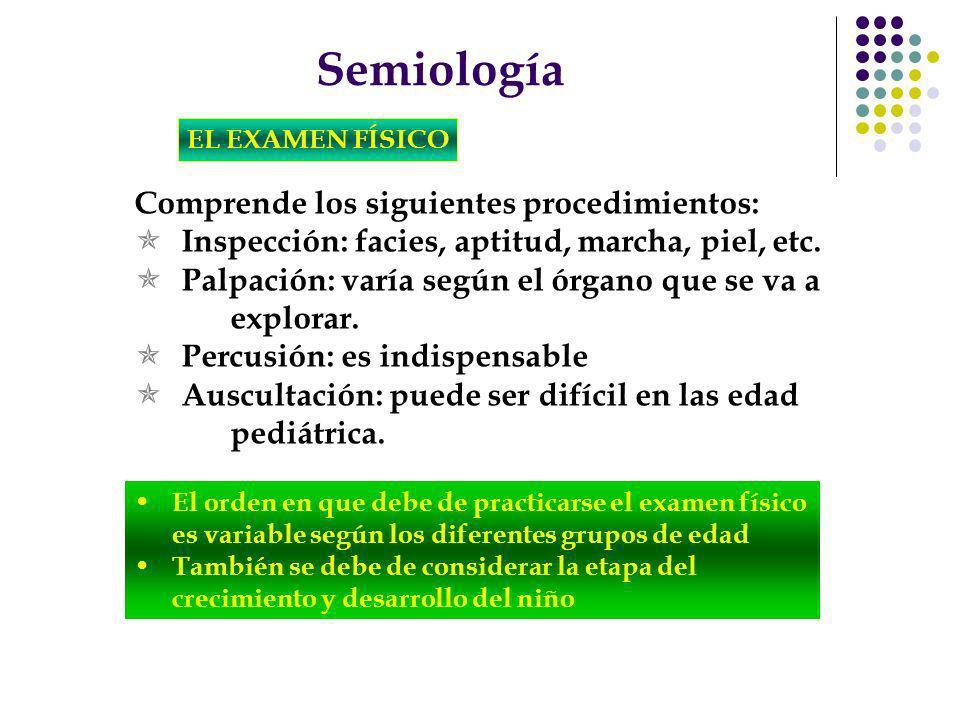 Semiología EL EXAMEN FÍSICO Comprende los siguientes procedimientos: Inspección: facies, aptitud, marcha, piel, etc. Palpación: varía según el órgano
