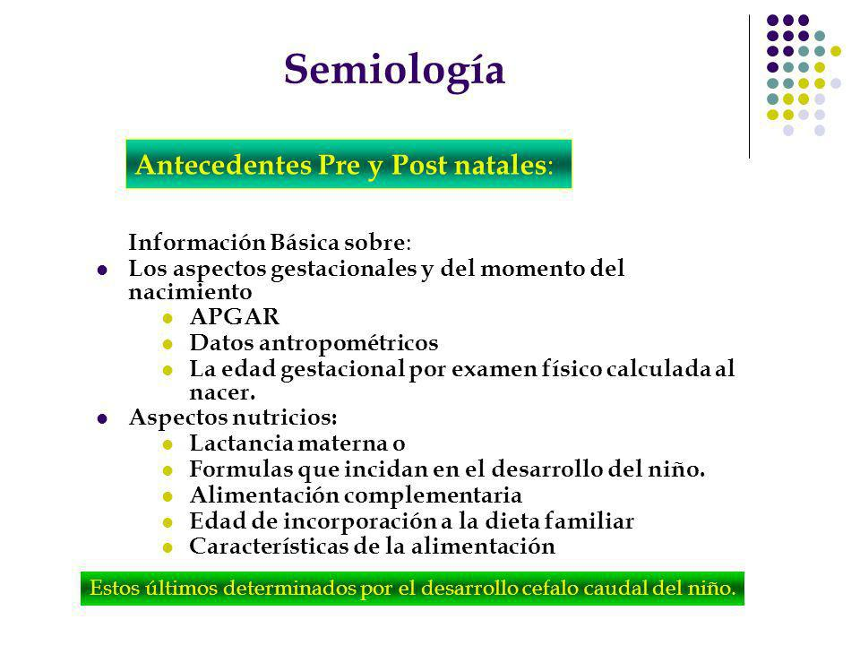 Semiología Información Básica sobre : Los aspectos gestacionales y del momento del nacimiento APGAR Datos antropométricos La edad gestacional por exam