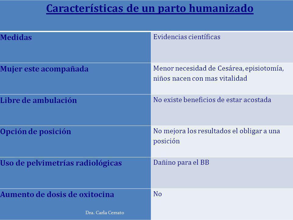 Características de un parto humanizado Medidas Evidencias científicas Mujer este acompañada Menor necesidad de Cesárea, episiotomía, niños nacen con m