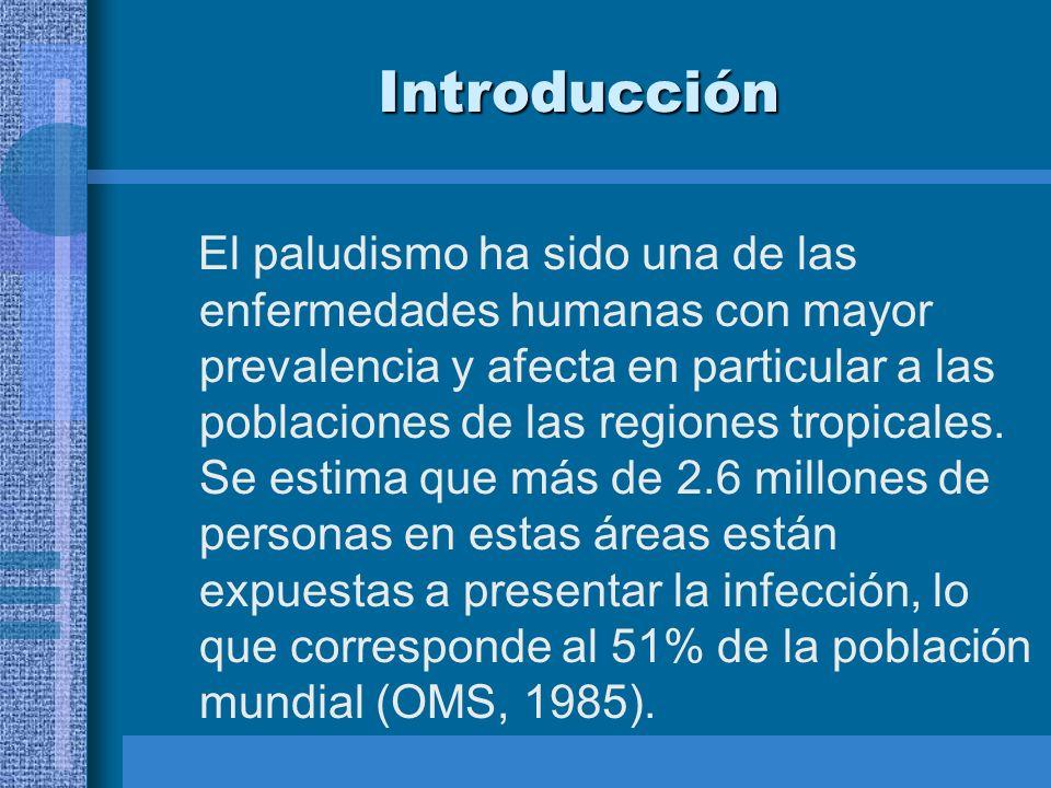 Introducción El paludismo ha sido una de las enfermedades humanas con mayor prevalencia y afecta en particular a las poblaciones de las regiones tropi