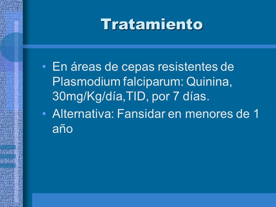 Tratamiento En áreas de cepas resistentes de Plasmodium falciparum: Quinina, 30mg/Kg/día,TID, por 7 días. Alternativa: Fansidar en menores de 1 año