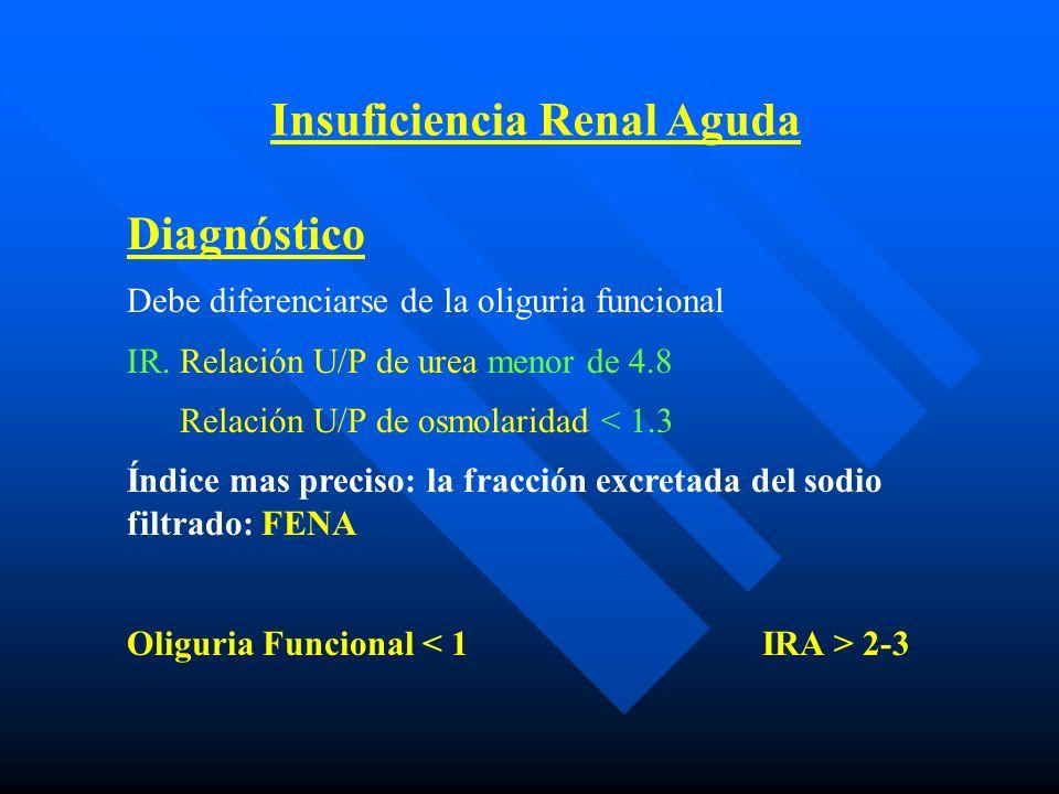 Insuficiencia Renal Aguda Diagnóstico Debe diferenciarse de la oliguria funcional IR.