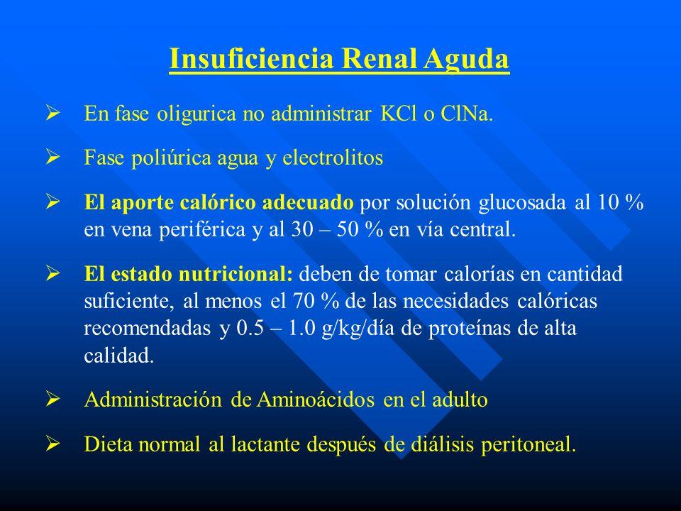 Insuficiencia Renal Aguda En fase oligurica no administrar KCl o ClNa.