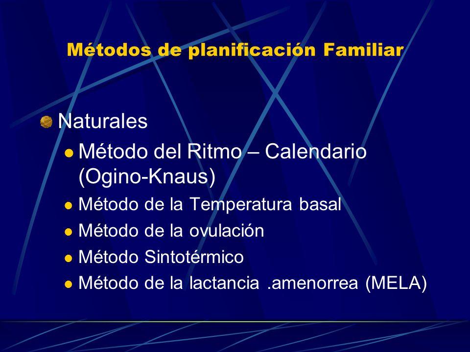Métodos de planificación Familiar Temporales o Reversibles No quirúrgicos FEMENINOS