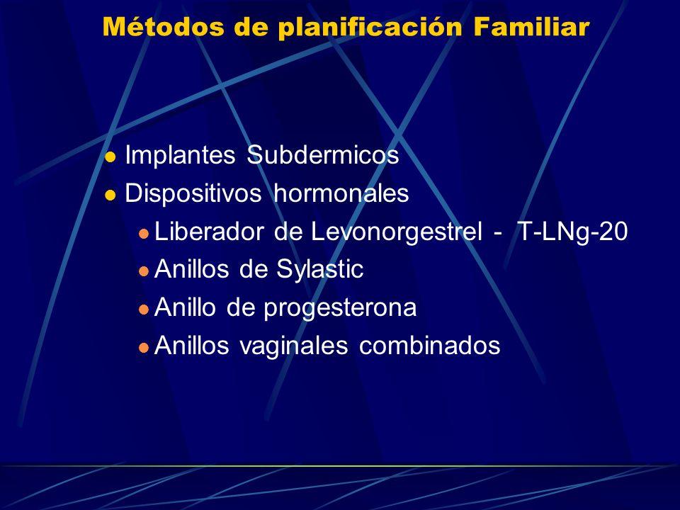 Métodos de planificación Familiar Anticoncepción Hormonal Orales Combinados Solo progestinas Píldoras de emergencia Inyectables Acción prolongada Trim