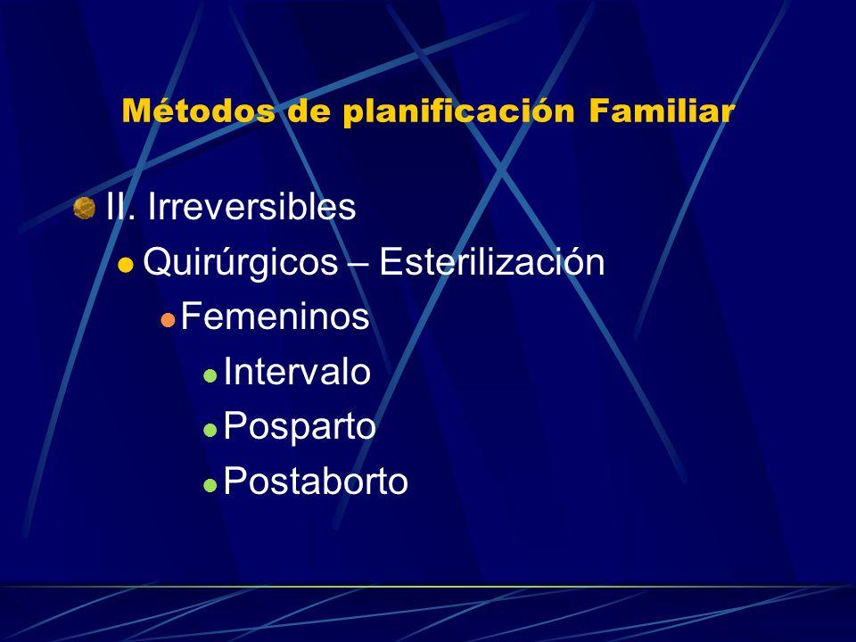 Métodos de planificación Familiar Dispositivos Intrauterinos T de cobres 200 R de Cobre 220 T de Cobre 380A Nova T Mirelle Multiload T de progesterona