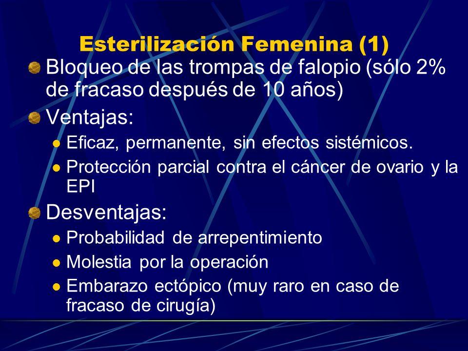 Anticonceptivos Inyectables NO: Causan defectos del nacimiento Causan infertilidad permanente